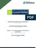 3.1 Cuadro ordenamiento normativo en educación