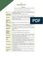Glosario-Algebra-Lineal