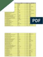 firma_utk_pelajar_kej_mekanikal (done excel, done cc).pdf