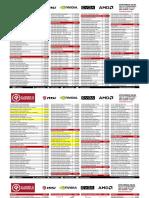 lista-de-precios-equipos-partes-pc.pdf