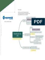 07-classificacao-das-leis-309ffba9b1c016dacdbd127ef4d0ab60.pdf