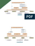 Esquema de Marco Lógico (formulacion de proyectos) (1).xlsx (1)