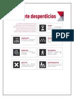 7 DESPERDICIOS DE LA MANUFACTURA O INDUSTRIAS ( INVESTIGACION)