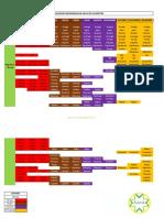 Calendario Disponibilidad Anual de Alimentos.- Karü.pdf