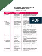 precisiones_asesores_cte3.pdf