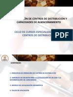 2. LOCALIZACION DE CENTROS DE DISTRIBUCION