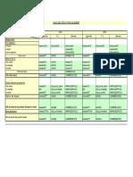 Correction Sujet dossier 3 methode des couts complets