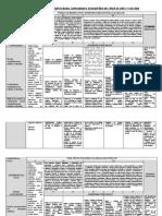 MATRIZ DE COMPETENCIAS Y CAPACIDADES  2019.pdf