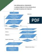 SOP-Alur-Penggunaan-Laboratorium-untuk-Penelitian.pdf