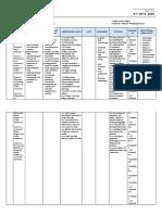 TLE 7 Curriculum Map