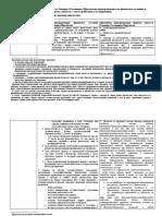 dokumenty_o_dohodah_zanyatosti_potreb.pdf