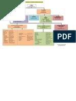 Struktur organisasi 2020.doc