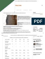 EL BLOG DEL CONSTRUCTOR_ HORMIGON INFRAESTRUCTURA Y SUPERESTRUCTURA DE UNA OBRA DE EDIFICACION
