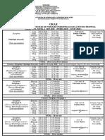 ORAR Nivel  I Postuniversitar 2020