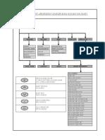 CHARGER MENU TREE.pdf