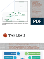 Session 2-Tableau Overview