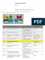 Распиновка блока предохранителей _VW Corrado_24 стр.pdf