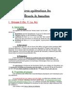 Chimie systématique des.pdf