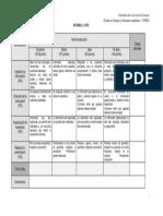 evaluacion PEC