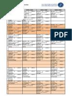 Emploi du temps du S2 Economie & Gestion (19-20).pdf