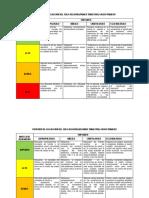 grado quinto criterios de evalucion