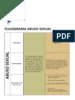ABUSO_SEXUAL_TABLA