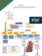 3.- CA DE PULMON.pdf