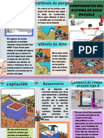 Copia de PARTES DEL SISTEMA DE AGUA POTABLE