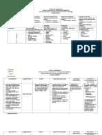 plan de area Ciencias (2)