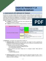 UNIDAD 5. El Mercado de Trabajo Tema