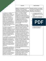 GRAFICA DE SENTENCIAS DE HERMENEUTICA (1)