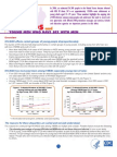 Hiv Factsheet Ymsm