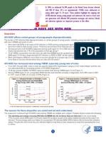 Hiv Factsheet Ymsm