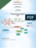 Mapa Conceptual Lineamientos Curriculares
