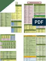 Paradigmas del griego.pdf