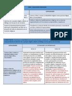1.1 COMPETENCIAS Y CAPACIDADES PRECISADAS DE RELIGION