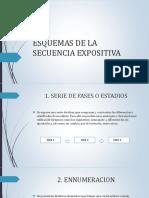 ESQUEMAS DE LA SECUENCIA EXPOSITIVA-GIORDAN GARAY