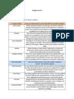 Career+Management+Assignment#1