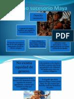 derecho_sucesorio_maya_presentacion.pptx