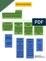 PLANEACION DE INVENTARIOS - ACTIVIDAD 1