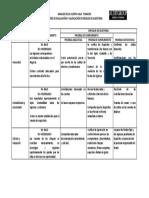 Matriz CAJA-BANCOS relacionada con el ci de bancos