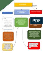 Economía y Sus Alcances (microeconomía y macroeconomía)
