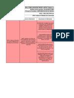 AP14  Cronograma Fase Evaluación