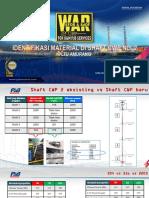 Idenfikasi material shaft CWP Amurang