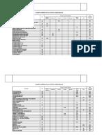 Cuadro Comparativo Costo de Materiales Carretera