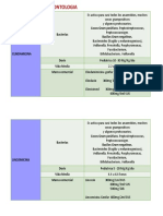 LINCOSAMINAS EN ODONTOLOGIA.pptx
