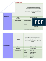 MACROLIDOS  EN ODONTOLOGIA.pptx