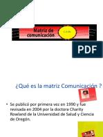 Matriz de Comunicación B