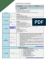 activites-mise-au-travail-rapide-CE1-p2-p3