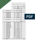 n Tel Nov'10 Party Order Details